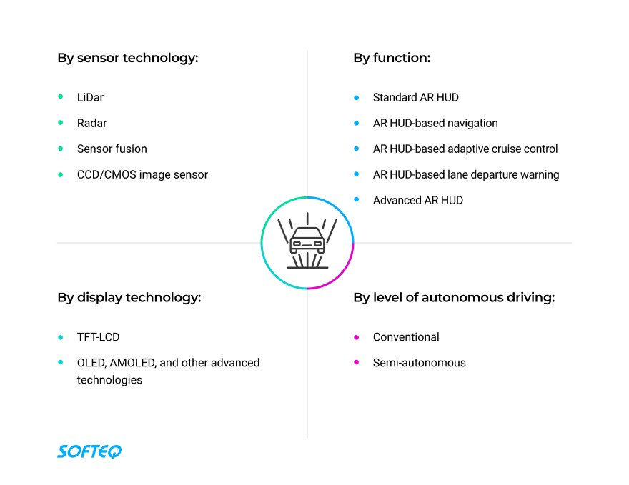 AR-automotive-market-can-be-segmented-by-technologies_(1)