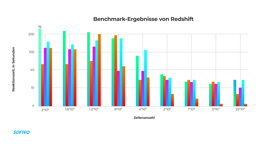 Redshift02