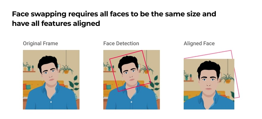 deepfake_aligning