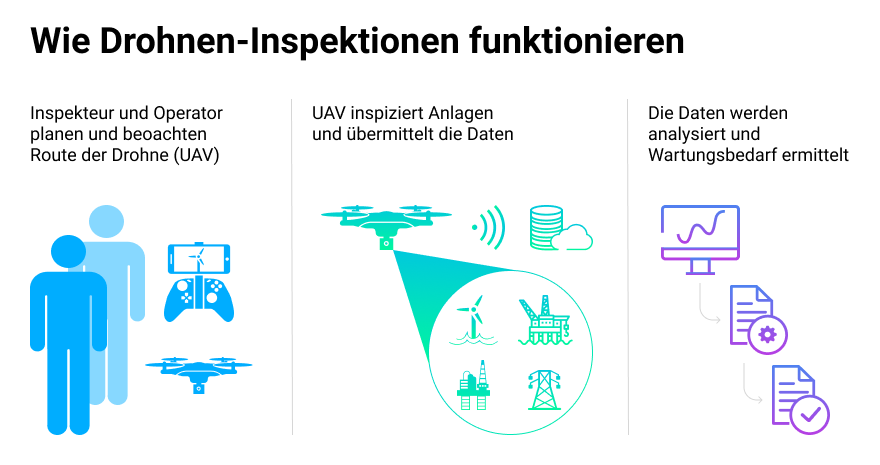 drones-are-taking-industrial-inspections-and-remote-equipment-maintenance-next-level-new-scheme-de