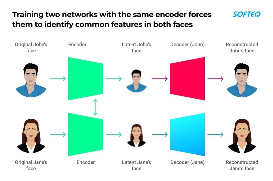 networks_training