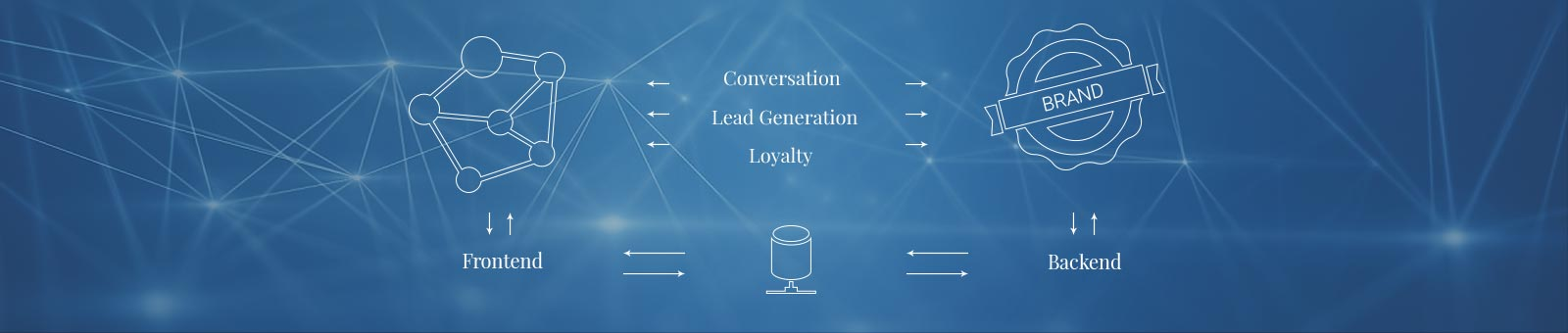 social_networking_scheme