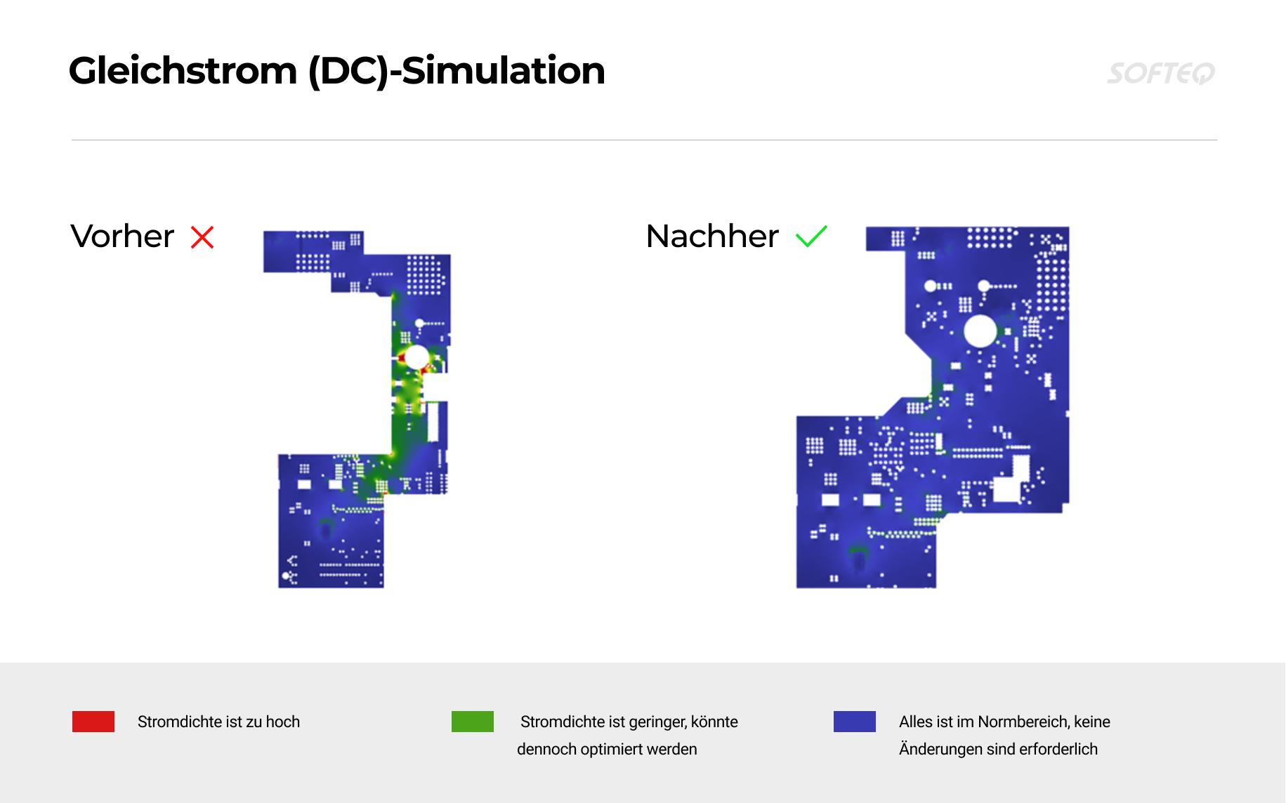 direct-current-(DC)-simulation